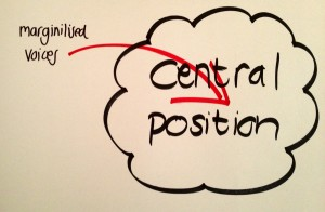 Central Position